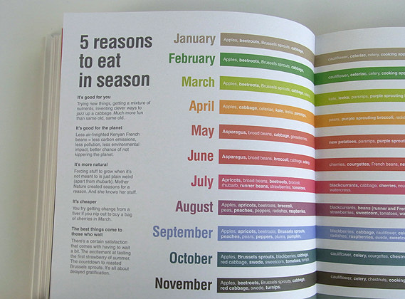 5 reasons to eat in season